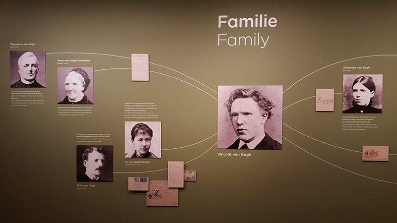 van Gogh Familie